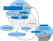 renderfarm_overview.png